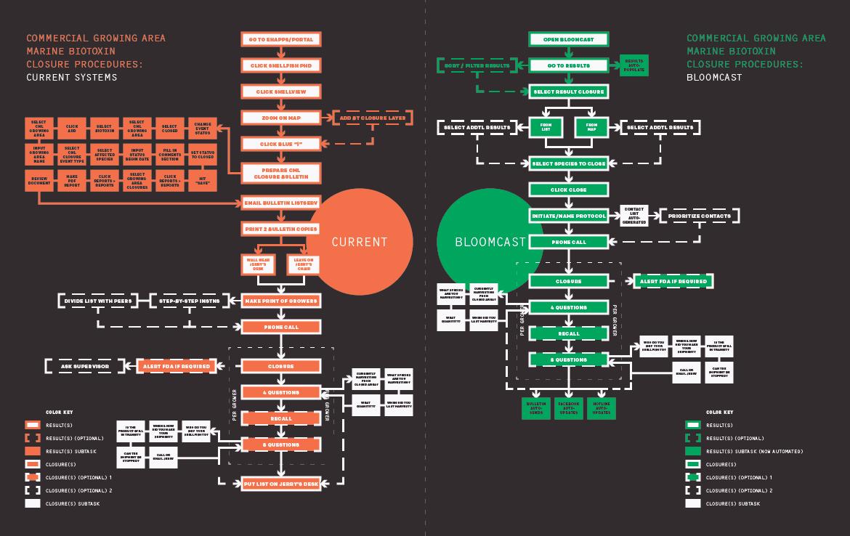 flowmap2-tg-web
